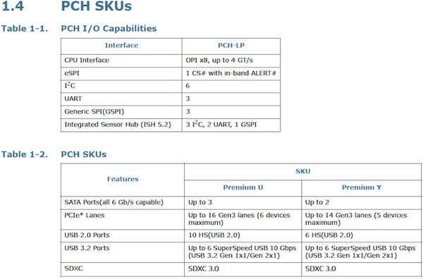 英特尔公开495芯片组:未明确能否支持桌面产品