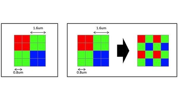 """荣耀Play3与红米Note8拍照对比:谁才是""""真4800万像素""""?"""