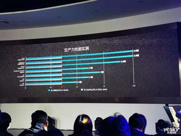 标压轻薄新标杆 联想发布LEGION Y9000X 6999元起售