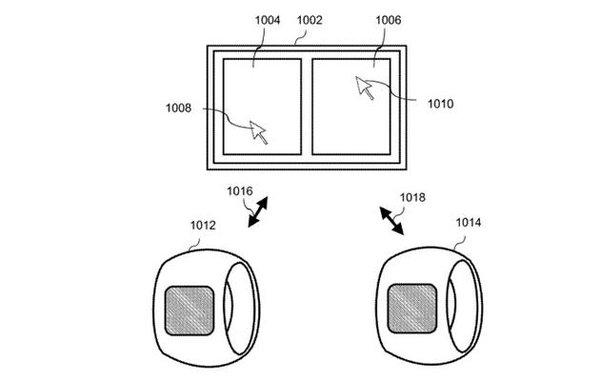 """苹果可穿戴设备曝光:一枚超多传感器的""""戒指""""!"""