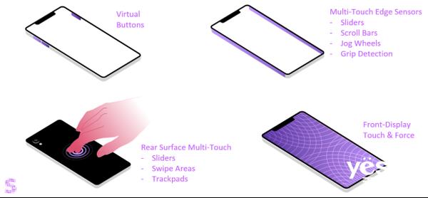显通科技发布SurfaceWave超声波平台 打造全新人机交互体验
