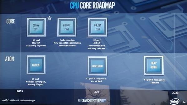 英特尔下下下代酷睿处理器上10nm+工艺 全新CPU/GPU架构