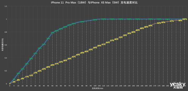 苹果或将推出iPhone 11智能电池保护套