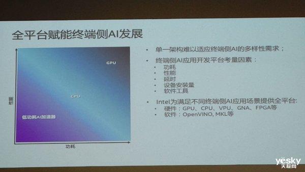 英特尔全平台赋能终端侧AI 联手合作伙伴推动PC创新