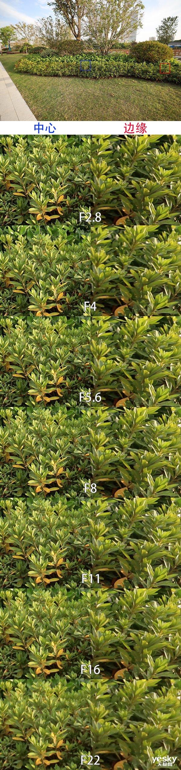 高品质R卡口超广角镜头 RF15-35mm F2.8 L IS USM评测