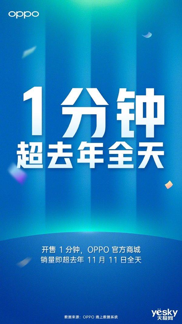OPPO Reno Ace高达版双11首销 燃魂40年再次出击!