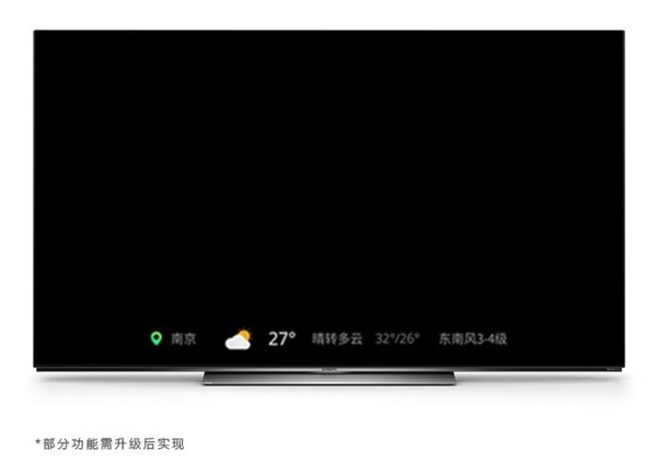 神奇,电视可以只用一小块屏幕