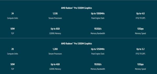Radeon 5000系列显卡越来越让人捉摸不透