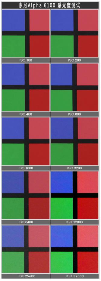 APS-C画幅入门微单新基准 索尼Alpha 6100评测