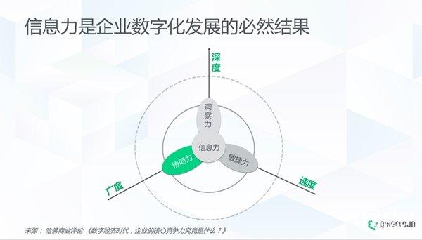 如何构建企业数字化转型的协同力?青云QingCloud亮出了新武器