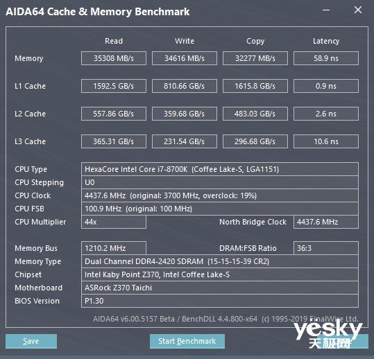 点燃游戏的光芒 HyperX FURY RGB雷电DDR4内存评测