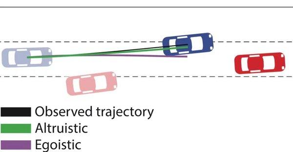 MIT研发自动驾驶AI系统 可对人类驾驶员的性格进行分类