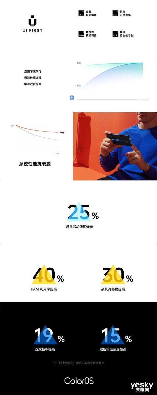 ColorOS 7知多少:不说虚的 我们来点实际行动