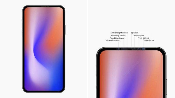 2020年iPhone真全面屏:确认过眼神是心动的感觉