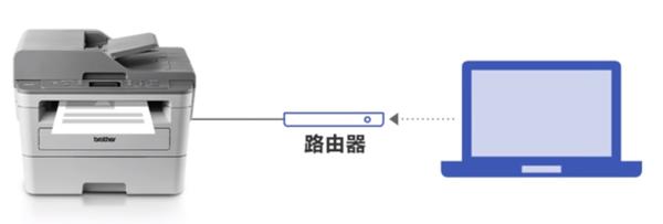"""""""按需供粉"""":SMB理想之选,兄弟黑白激光一体机DCP-B7520DW评测"""