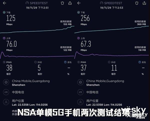 除了价格,换新5G手机还应该考虑哪些要素?选对了才省心!