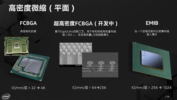 英特尔计划将EMIB技术推广至桌面酷睿处理器