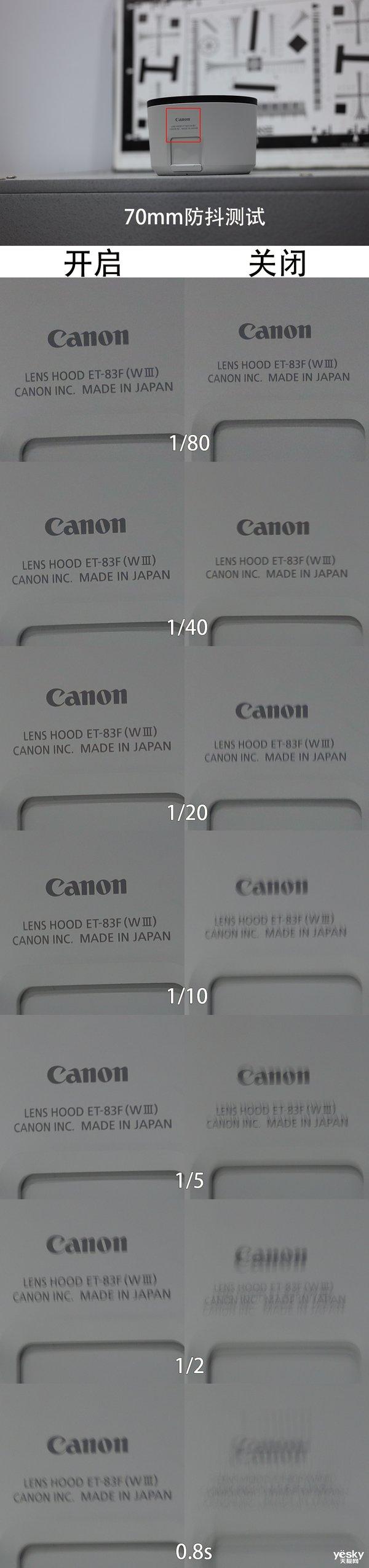 专微界的超电磁炮 佳能RF70-200mm F2.8 L IS USM简评