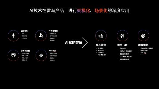 """2019年度IT影响中国:准独角兽雷鸟科技获""""2019 AI创新先锋""""奖"""