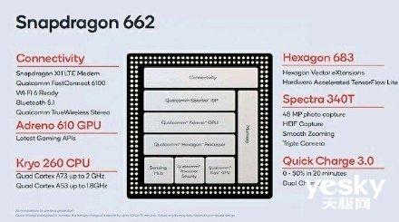 5G大潮流下 高通为何还要发布3款4G处理器?