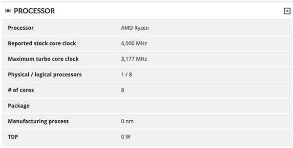 AMD神秘APU曝光 专为Xbox Series S定制