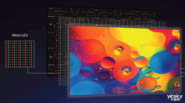 OLED电视尚未普及,Micro LED显示技术异军突起