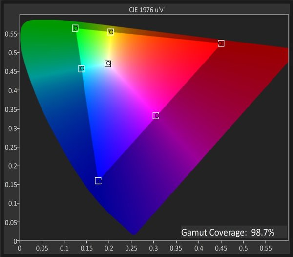 外媒评价苹果Pro Display XDR:对得起专业定位