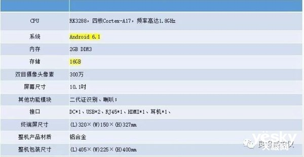 良田H2000R助力疫情防控 科学手段人证核验有效防疫