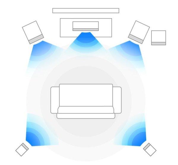 惠威D50HT+天龙X518功放组合超值优惠