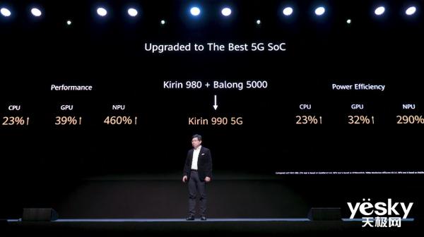 华为Mate Xs对比Mate X最重要提升:5G与交互