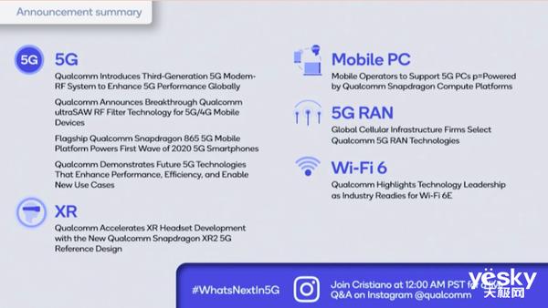 不只有5G!高通发布WiFi 6E持续进化