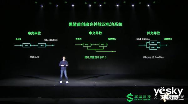 全球首款5G游戏手机 腾讯黑鲨游戏手机3发布