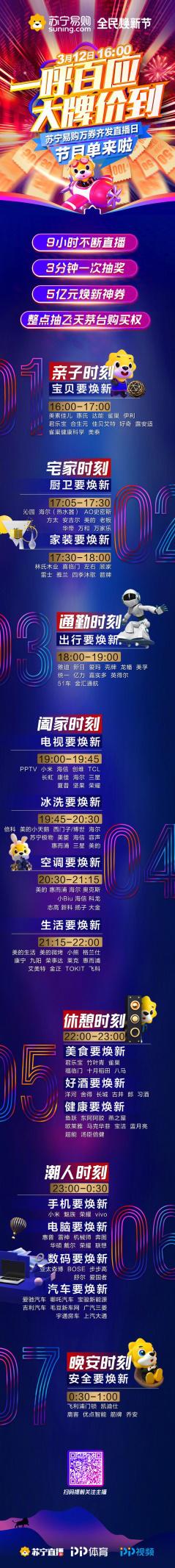 315苏宁150大牌直播再曝福利:多个爆款价低于双十一