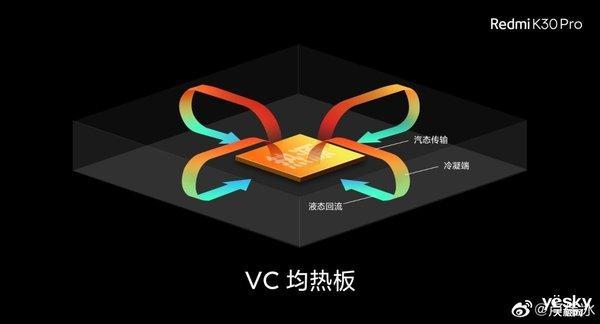 卢伟冰科普VC液冷技术 Redmi K30 Pro确认真・旗舰配置
