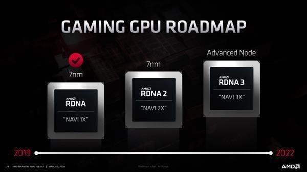 AMD将于10月同时推出Zen3处理器和RDNA2显卡