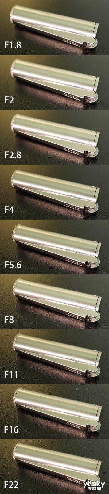 索尼FE 20mm F1.8 G�w���u