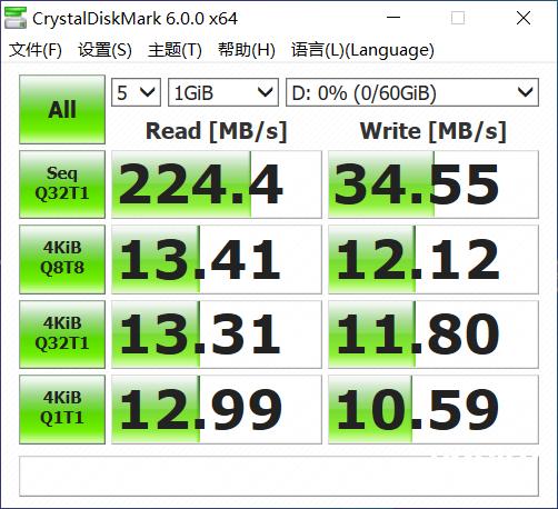 多场景轻办公必备 三星闪存盘FIT Plus 64GB深度评测