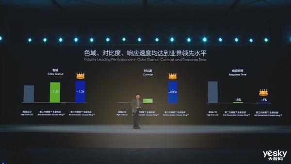 柔宇第三代蝉翼全柔性屏发布 优化全面升级