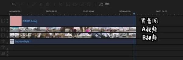 小白必备,Vlog剪辑软件种草指南,轻松制作出明星范的短视频!