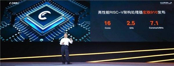 中国芯片企业新纪录:阿里平头哥三篇论文入选国际顶级会议ISCA2020
