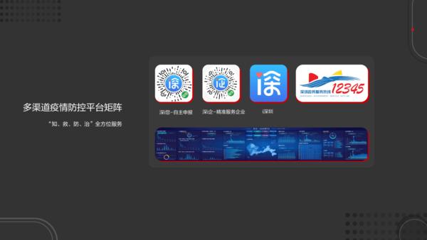 流量惊人 深圳联合华为用大数据抵抗疫情