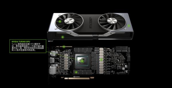 NVIDIA RTX 30系列显卡将于8月底发布