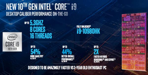 英特尔十代酷睿高性能移动版处理器发布 i7即可支持5GHz睿频