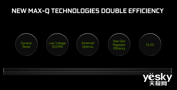 全员图灵!NVIDIA移动版显卡更新 国内玩家有福了