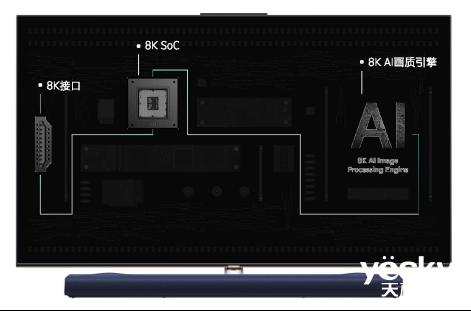 """体育赛事助力8K电视普及? 创维Q91系列8K电视也将为体育发烧友们带来更精彩的""""视界"""""""