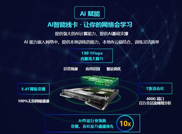 锐捷极简XS系列网络新品发布 数据中心战略全面升级