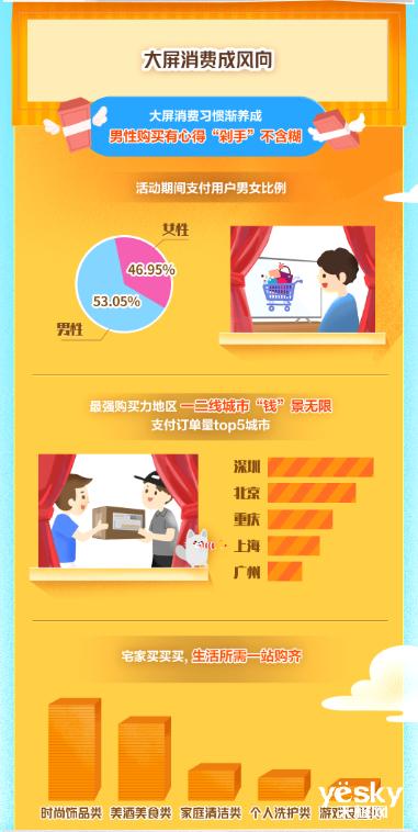酷开网络418周年庆再掀大屏营销热潮????创新玩法OTT用户刷爆幸福值