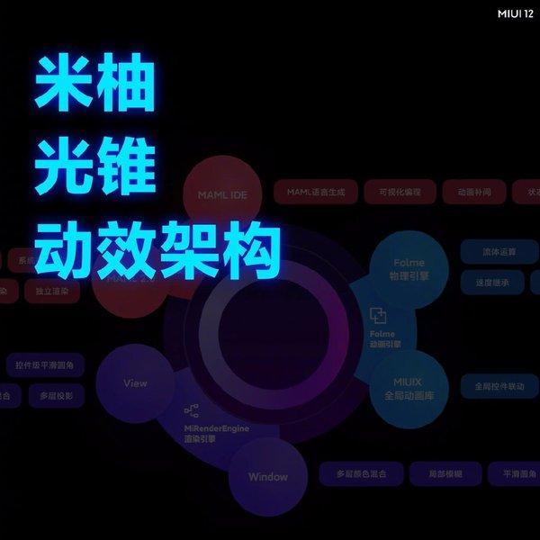小米 MIUI 12 正式发布:真实动效 官方称媲美iOS