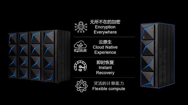 延续创新基因 IBM发布Z/LinuxONE新品 助力企业快速构建混合多云