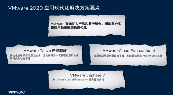 数字化转型时代,看VMware如何实现应用现代化